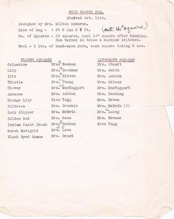 A typed page of notes lists the women involved in making the rug and the names of the flowers depicted.