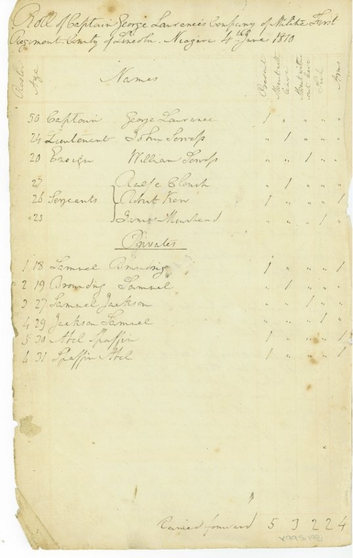 Handwritten muster roll listing Sergeant James Muirhead in the Company of Lincoln Militia on June 4, 1810.